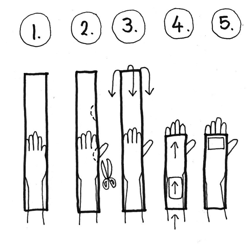Black and white diagram of how to make your own glove. There are five circles labelled one to five and below each circle is a drawing of what to do with your materials, in chronological order, when making your glove. Each drawing displays a cartoony hand in relation to the fabric with arrows pointing to what direction fabric must be folded or cut.