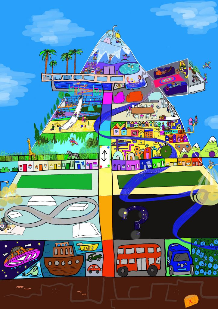 This is a drawing of a mountain with many different floors and levels including: a level with a swimming pool, jacuzzi, palm trees and library, a level with a dining hall and an adventure playground, a level with a zoo and a city of bird box houses, a level with regular houses, a level with a skatepark for wheel-chairs, and a level with different types of transport including spaceships, London buses, ships, cars helicopters a blue van and some blue bicycles.