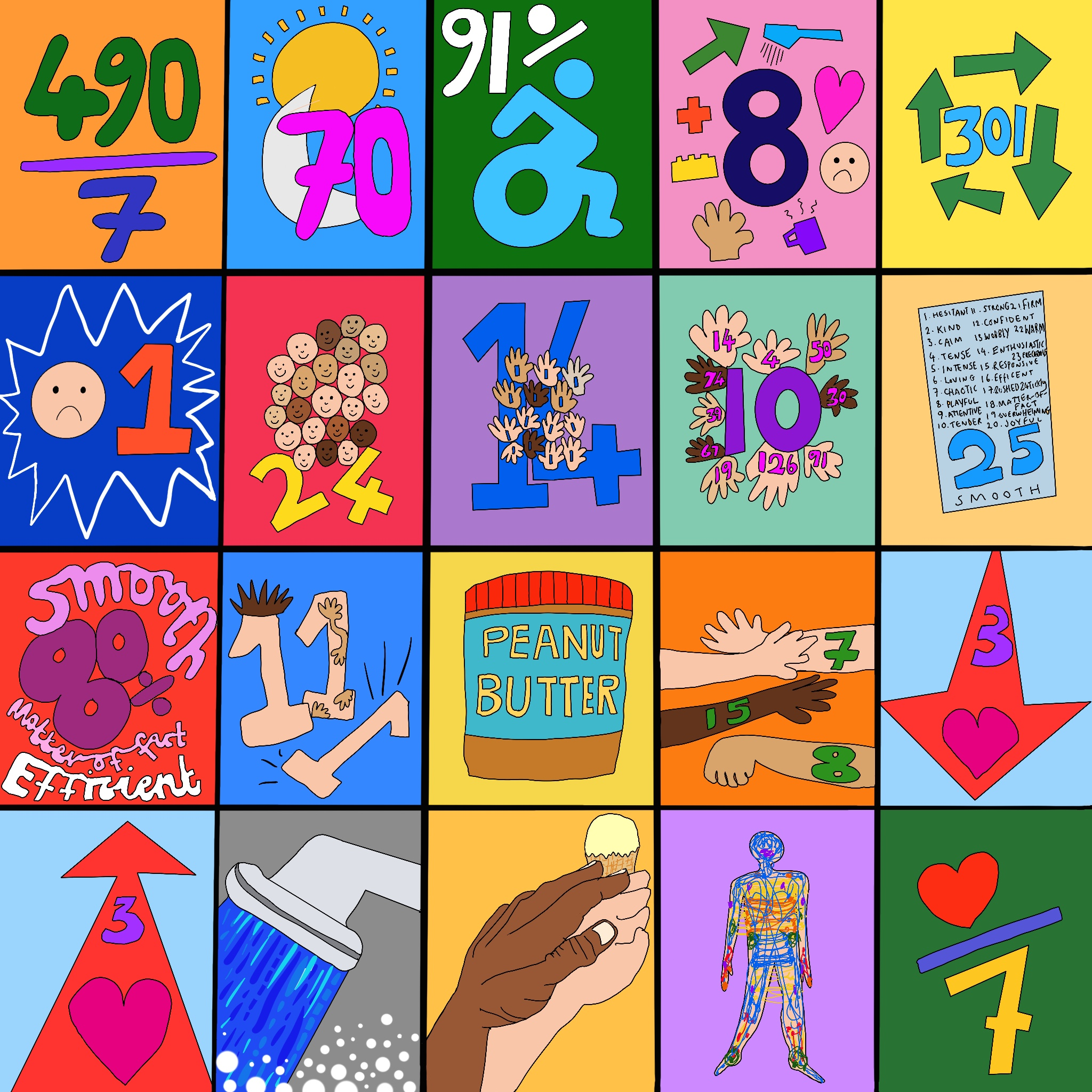Illustration of a 5 by 4 grid with colourful squares and images depicting all of the stats below