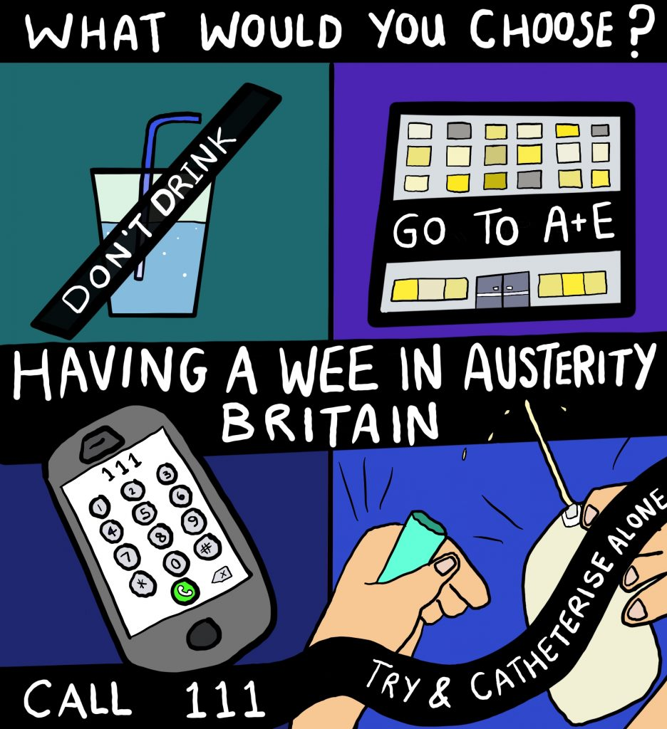 A digital hand drawing. At the top white text on black reads - What would you choose. At the centre is the statement - Having a wee in austerity Britain. The image is split into four sections each showing a drawing depicting a different choice. Top Left - Don't Drink. Top Right - Go To A&E. Bottom Left - Phone 111. Bottom Right Try & Catheterise alone.