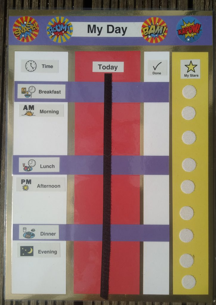 A laminated, A3 visual schedule made of cardboard, this is portrait in orientation and is for one day. It has four columns, on the left is the time column that has the day broken into manageable chunks: breakfast, morning, lunch, afternoon, dinner, evening. At the top of the second column  it says Today and there is a velcro strip running vertically underneath on which activity cards can be placed. On the right of that is a done column with a tick so a child can tick off tasks that have been achieved. The column furthest on the right says 'my stars' and has velcro spaces that reward stars can be place.