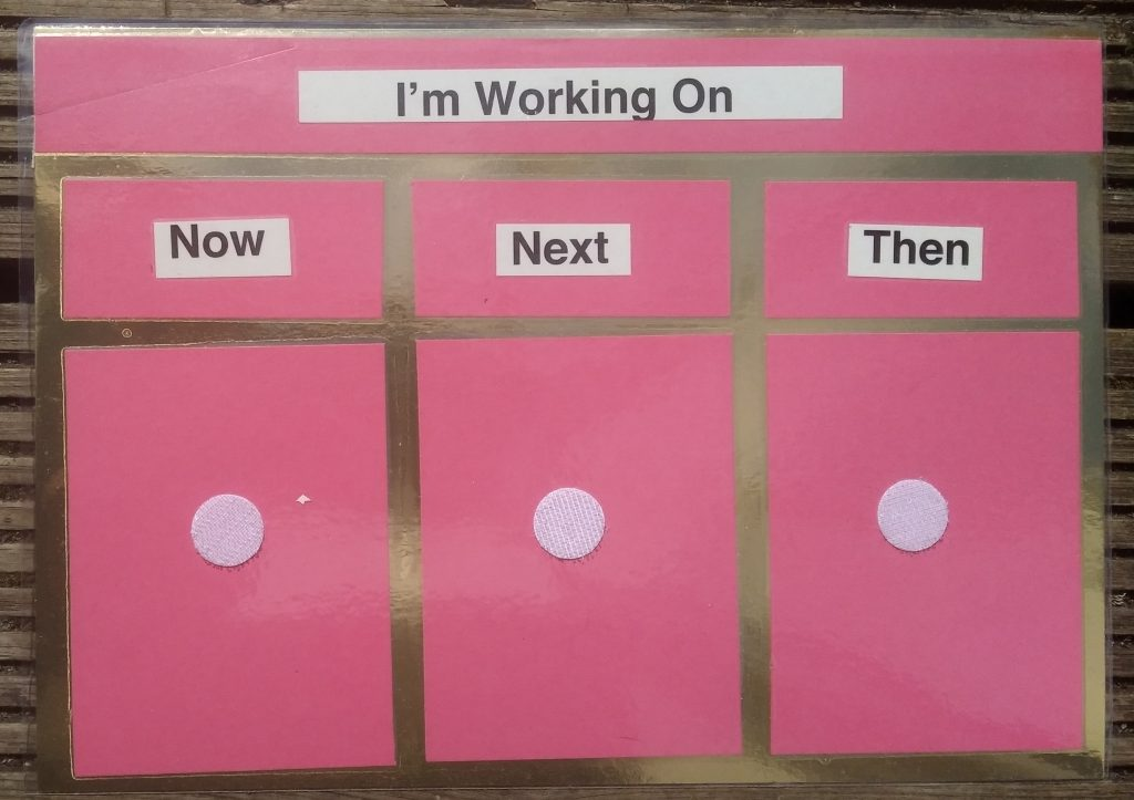 A small portable, A5 laminated board that is landscape in origination. At the top it says 'I'm working on' under this are three columns titled: Now, Next and Then - each has a velcro dot under it for an activity card to be placed. This resource helps breaks days or tasks into chunks.