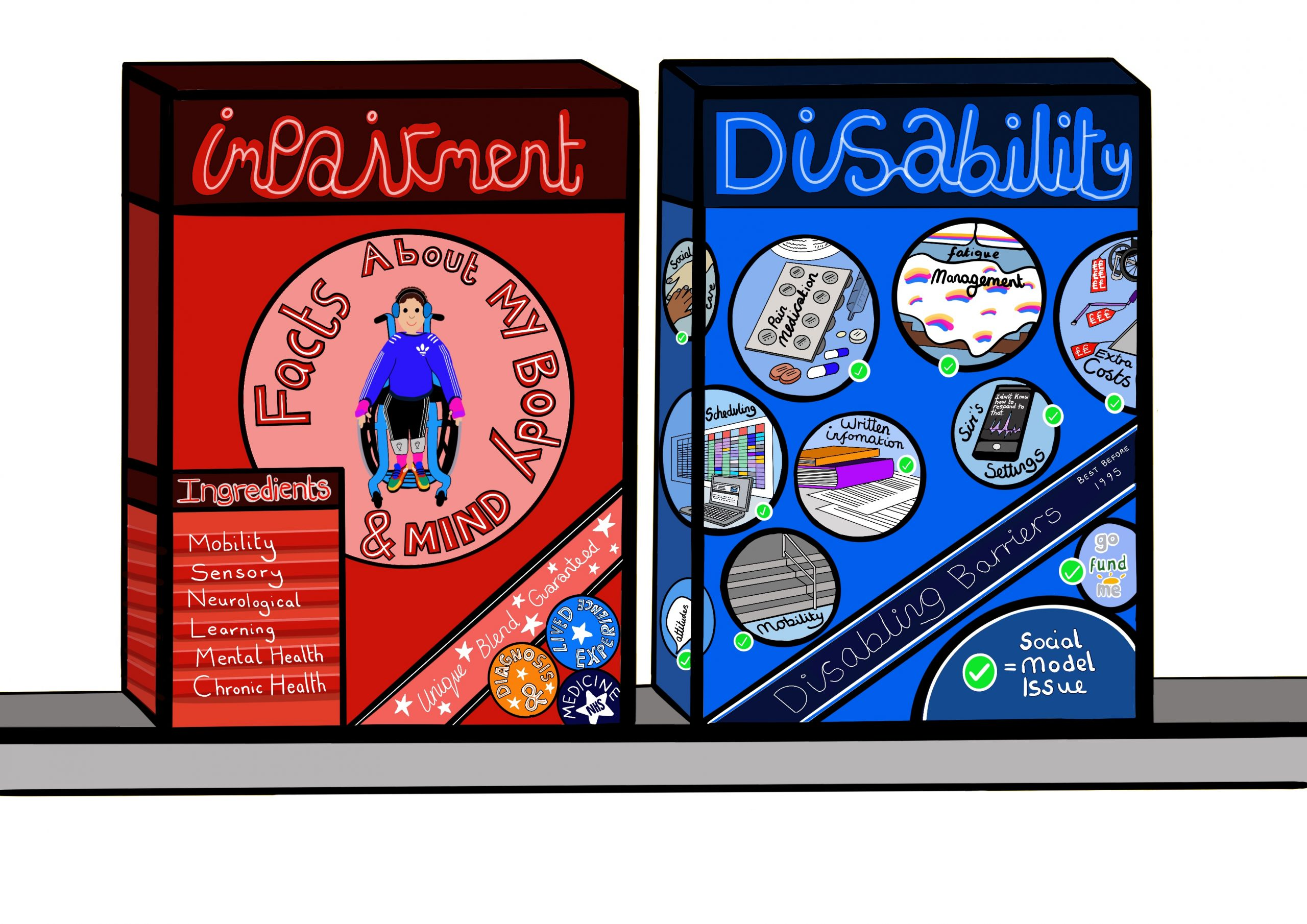 A hand drawn digital image of two imaginary cereal packets, the one on the left is red and titled Impairment. On the right is a blue one titled Disability. The Impairment box has an image of Touretteshero in her wheelchair and says facts about my body. The one on the right has nine small images in circles and says 'disabling barriers'. The images of barriers include a bed titled 'fatigue management' and a phone titled 'siri's settings' all of the nine small drawings show a different barrier from steps to scheduling and extra costs to pain medication. The semi circle at the bottom with a green tick shows these are all social model issues.