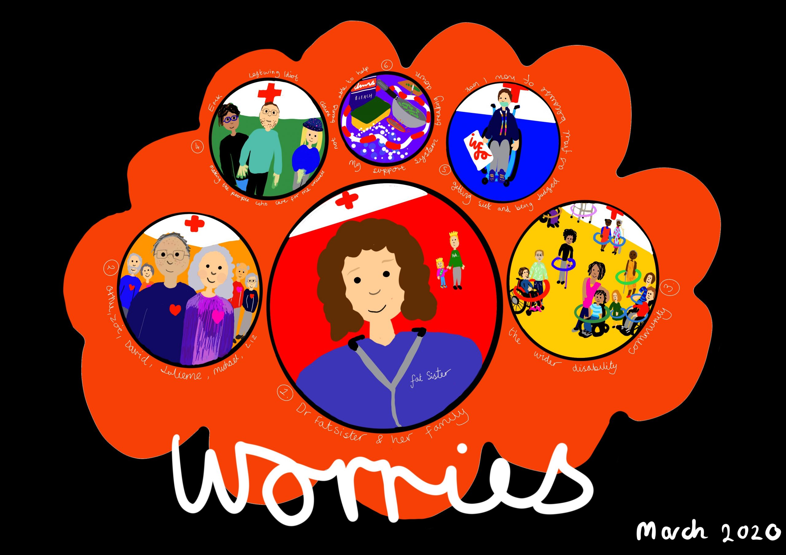 A digital drawing of a red cloud with a black background with 6 circles containing drawings of people in each circle. The word 'worries' is at the bottom of the image in white text. The circles within the red cloud contain Fat Sister, Touretteshero's wider friends and family, Touretteshero's support crew, the wider disability community, Tourettshero getting sick, and Support system items such as bleach and frying pans.