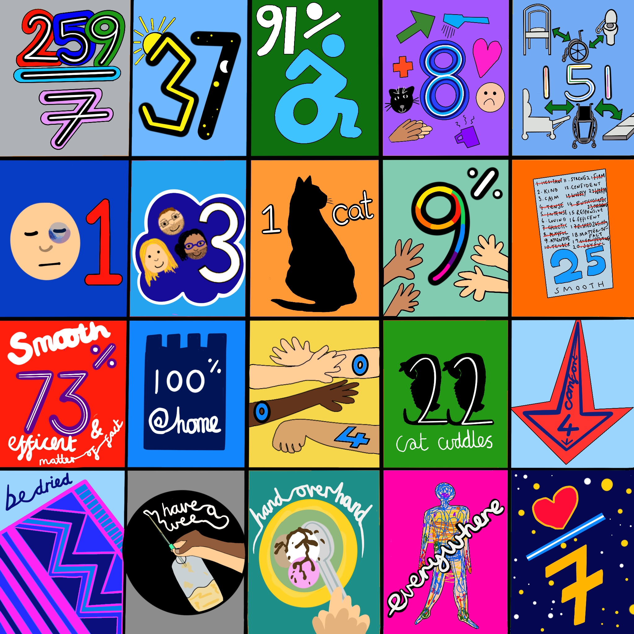 Image shows a digital drawing by Touretteshero of a colourful 5 x 4 square grid depicting every aspect of Touch in her life over the course of a week. Each square shows her findings such as a drawing of the outline of Monkey the cat wrapped around the number 22 with the words 'cat cuddles' below it.