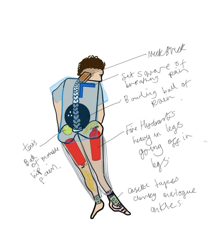 A digital drawing of Touretteshero shown from behind. She is wearing a bluey grey t-shirt and you can see her brown curly hair. The drawing shows location of pain described using objects and there are arrows and descriptive text pointing to each item. In the neck there is a brown neck brick. Below that around the right shoulder is a blue set square of breathing pain. At the bottom of the spine is a black bowling ball of pain with three finger holes in it. Underneath that in the left hip is a tennis ball of movable hip pain. In the thighs are two fire hydrants described as being heavy in legs and going off in legs. In the ankles are cassette tapes, the one on the right has unspooled tape coming out of it and these are described as clunky analogue ankles.