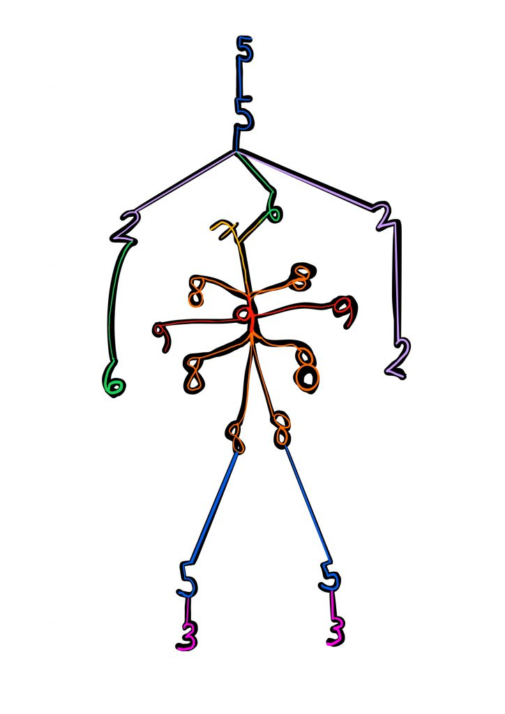 This is a digital drawing of a stick figure showing numbers along the outline. The numbers and lines are all different colours. The head is shown as a five, the shoulders are two, the left hand is a six, the right hand is a two. The torso has different numbers ranging from six to nine. The knees are five and the feet are three.