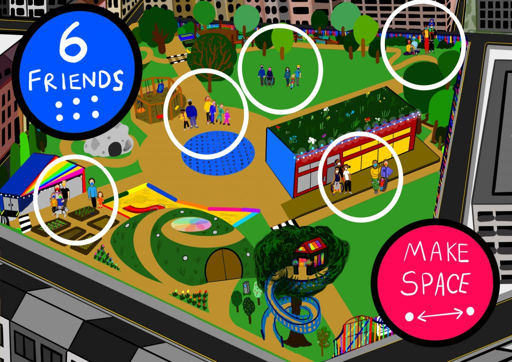 A digital hand drawn image of a park showing people of all ages and backgrounds in bubbles of six, each group of six has a white circle around them. The picture is full of greenery and play equipment and includes disabled and non-disabled people. The text says 6 friends and make space.