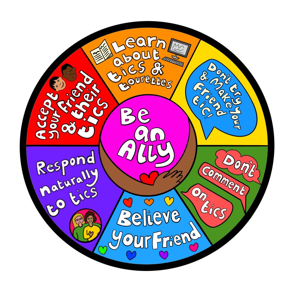 A colourful hand drawn digital image. A circle is split into seven sections six slices around the circle and one circle in the centre. Each section has a different way you can be a good friend to someone with Tourettes. These are: Learn about tics and Tourettes, Don't try and make a friend tic, Don't comment on tics, Believe your friend, Respond naturally to tics, Accept your friend and their tics and Be an ally.