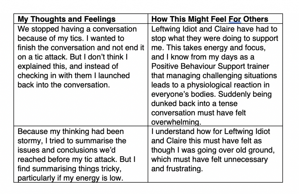 """A table of two columns each with two rows. The first column is titled 'My Thoughts and Feelings' beneath it in the first row is """"We stopped having a conversation because of my tics. I wanted to finish the conversation and not end it on a tic attack. But I don't think I explained this, and instead of checking in with them I launched back into the conversation."""" Beneath that in the next row is """"Because my thinking had been stormy, I tried to summarise the issues and conclusions we'd reached before my tic attack. But I find summarising things tricky, particularly if my energy is low. """" In the next column is titled 'How This Might Feel For Others'. Beneath that row is 'Leftwing Idiot and Claire have had to stop what they were doing to support me. This takes energy and focus, and I know from my days as a Positive Behaviour Support trainer that managing challenging situations leads to a physiological reaction in everyone's bodies. Suddenly being dunked back into a tense conversation must have felt overwhelming. """" Beneath that on the next row is """"I understand how for Leftwing Idiot and Claire this must have felt as though I was going over old ground, which must have felt unnecessary and frustrating. """""""