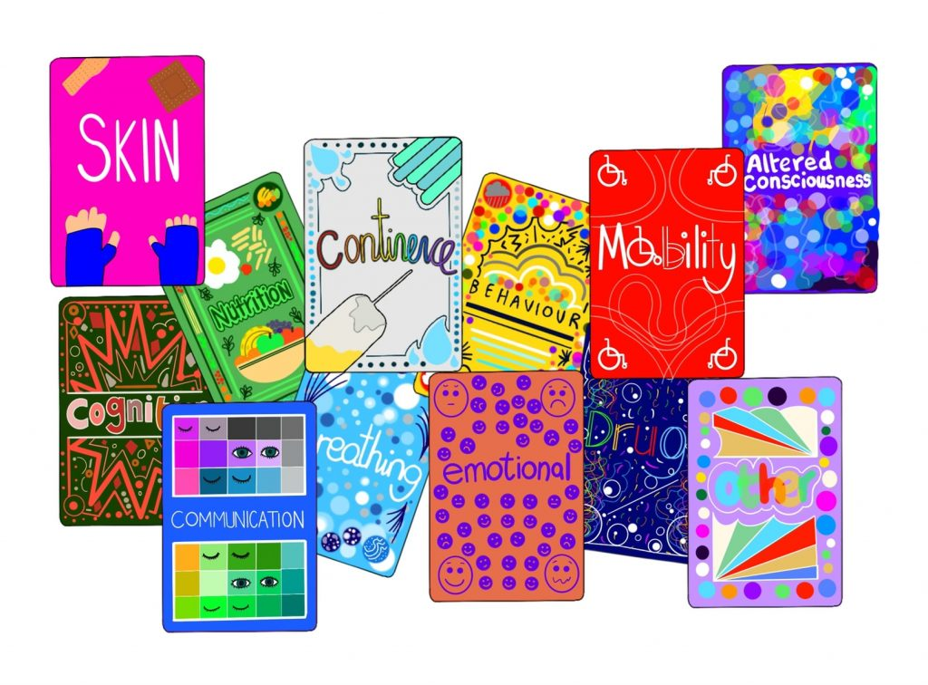 A colourful digital drawing showing twelve playing card style cards piled on top of each other. They are all different colours and each has a different area of care written on it these are: Skin, cognition, nutrition, communication, continence, emotional, breathing, behaviour, mobility, drugs, altered states of consciousness and other